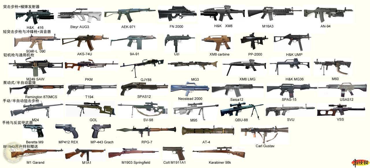 penbeat单手逆战谱子---手枪--   --冲锋枪--   --霰弹--   解锁Spas-15所需的军衔为:Chief